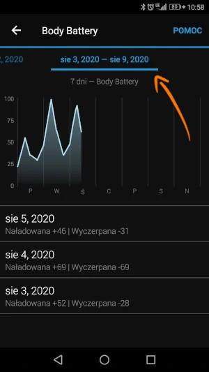 Dane tygodniowe z Body Battery w zegarku Garmin